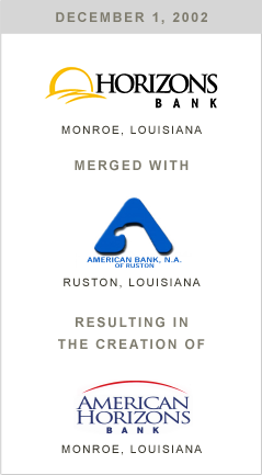 Horizons Bank merged with American Bank resulting in the creation of American Horizons Bank