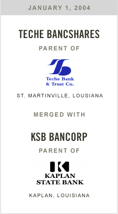 Teche Bancshares, parent of Teche Bank, merged with KSB Bancorp, parent of Kaplan State Bank